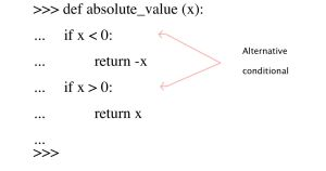 Absolute_Value definition (alternative conditional)