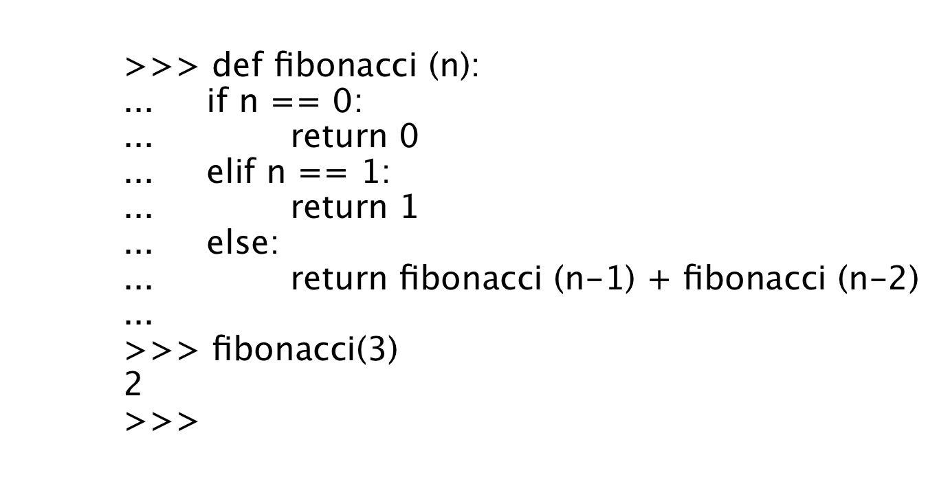 Uncategorized Function Composition Worksheet chapter 6 fruitful functions think python project fibonacci function