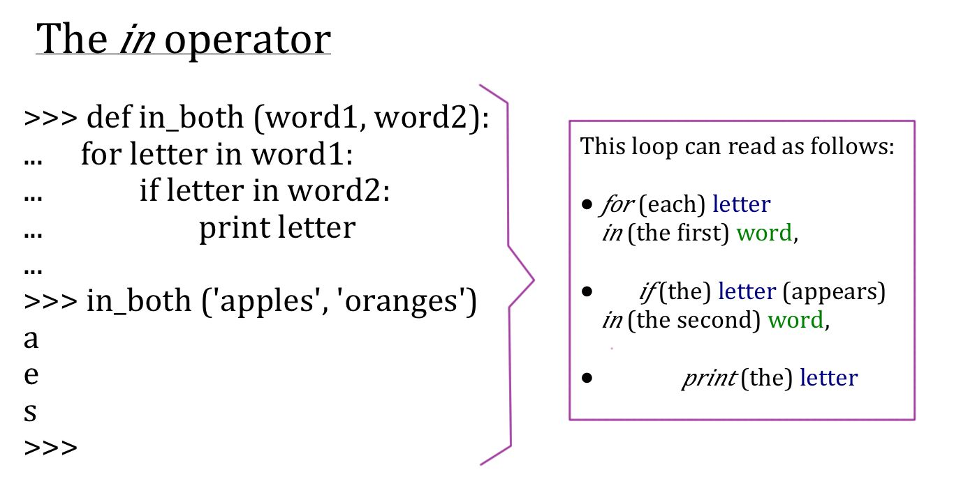 how to add a word in a python