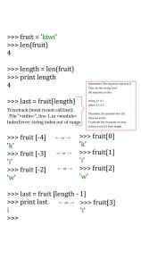 len function / Sequence / Indices