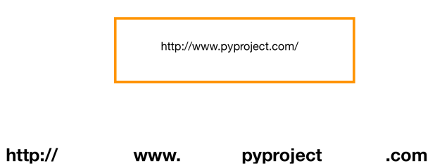 Open Source – Python Project